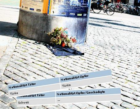 sensationsjournalismus in deutschland